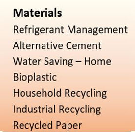 MATERIALS-Sector-Solution Resources Imag