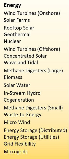 ENERGY-Sector-Solution Resources Image.J