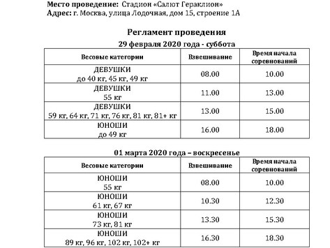 Первенство Москвы по тяжелой атлетике среди юношей и девушек до 15 лет, до 17 лет I этап Спартакиады
