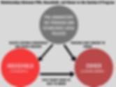 Purple Fitness SWOT Analysis Chart.png