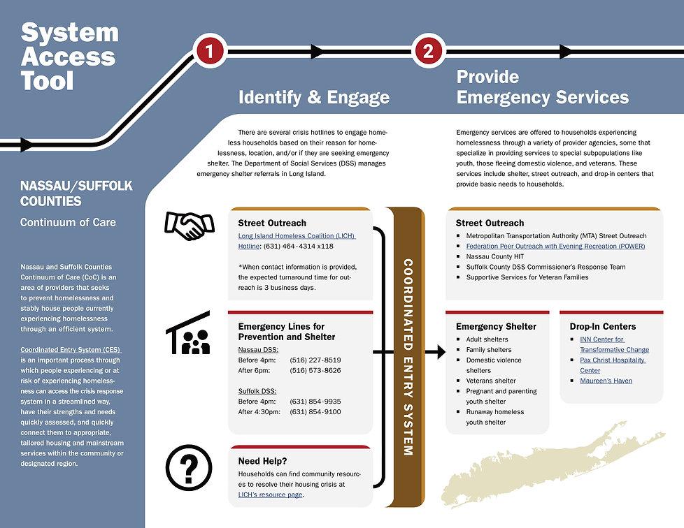 Long Island System Access Tool V2 FINAL-