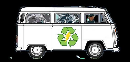 Coleta reciclável