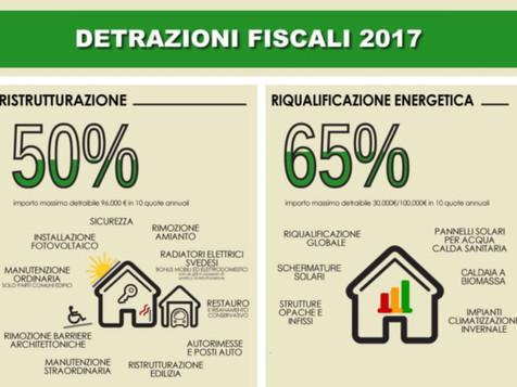 Edilizia: 2,8 milioni di italiani pronti a ristrutturare casa