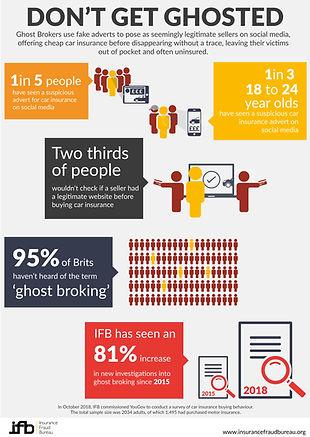 ifb-ghost-broking-infographics copy.jpg