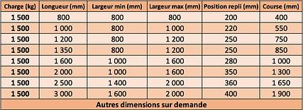 TE 1500 kg.png