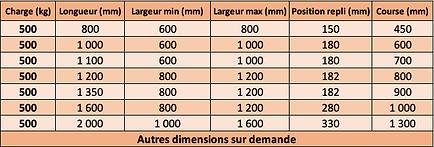 TE 500 kg.png
