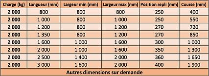 TE 2000 kg.png