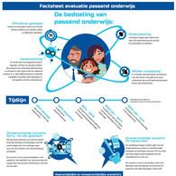 Vormgeving Infographic Auris