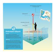 Onderwaterkijkpunt