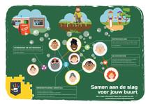 Infographics Nissewaard puzzel 11-02.jpg