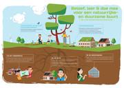 Infographics Nissewaard 8-01.jpg