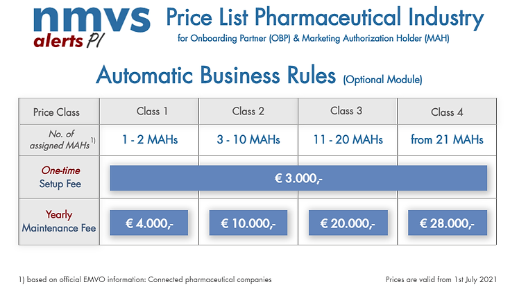pricelist_business-rules.png
