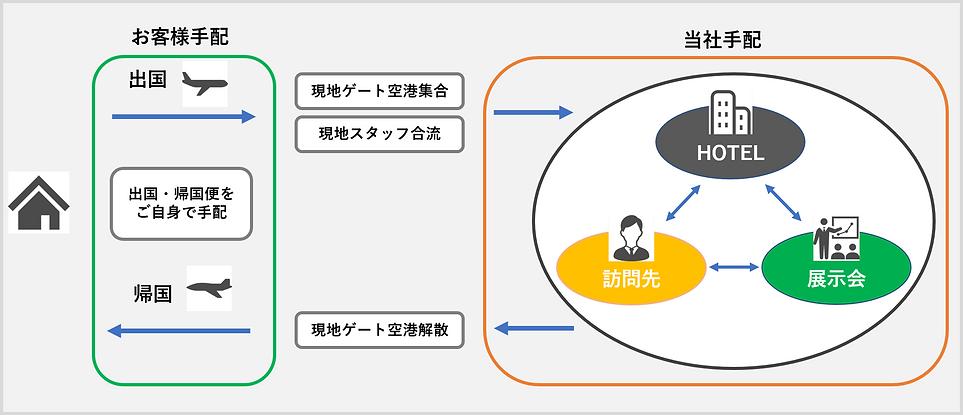 サービスイメージ図.png