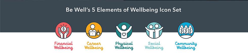 Wellness program icons