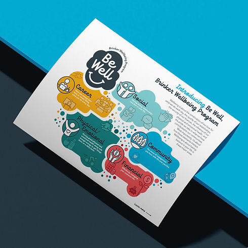 Be Well program marketing flyer