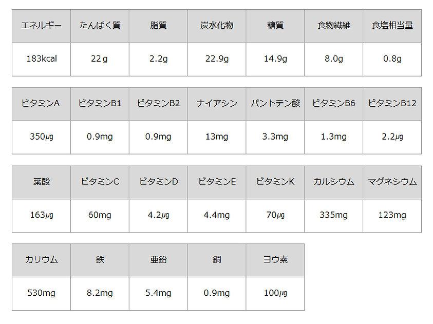 栄養情報ストロベリー.jpg