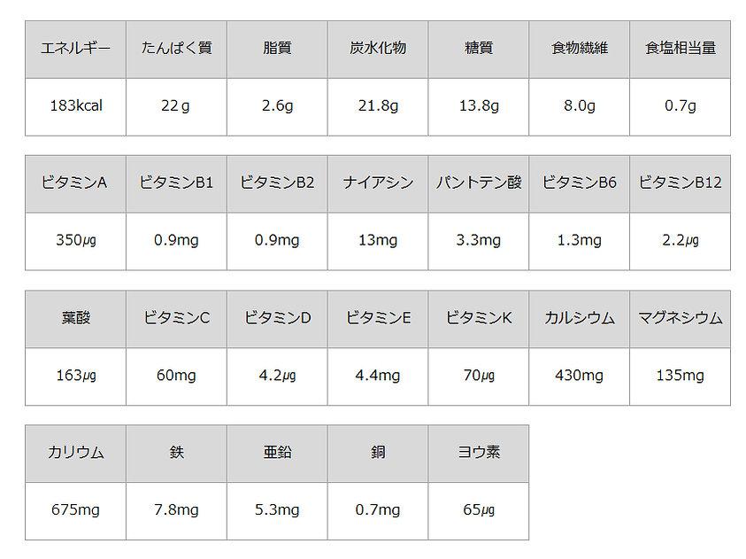 栄養情報ミルクティー.jpg