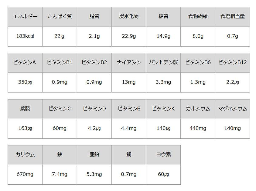 栄養情報抹茶.jpg