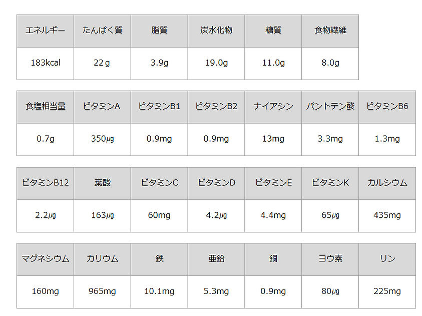 栄養情報.jpg