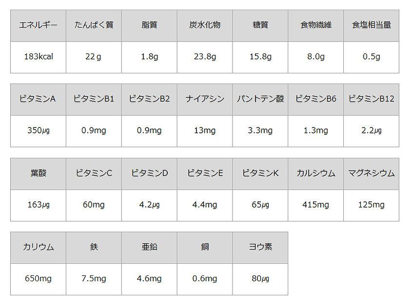 栄養情報オレンジ.jpg