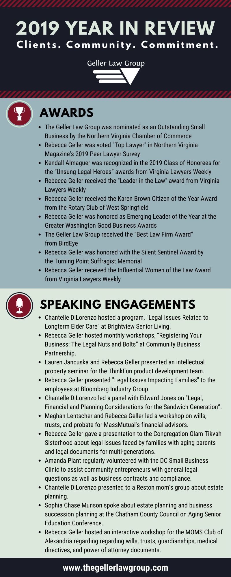 2019 Geller Law Group Year in Review - Awards and Speaking Engagements