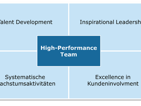 Führungsperformance für disruptives Wachstum