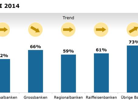 Banking 2025 – Differenzierte Geschäftsmodelle nötig