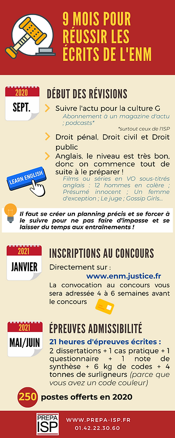 INFOGRAPHIE CONCOURS (1).png