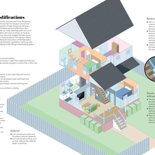 Distinction magazine - Aging in Place | Home Modifications