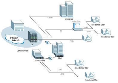DSLAM.jpg