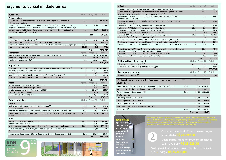 ADN nucleobases premio bimbon-page-009