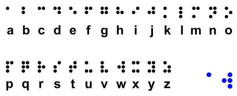 alphabet braille part 1 et 2.jpg