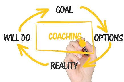 coaching cycle gold.jpg