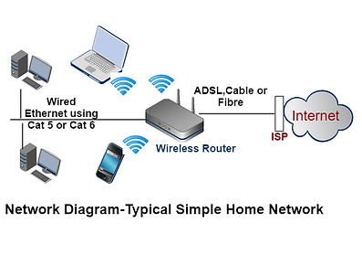 home-network-setup-2.jpg