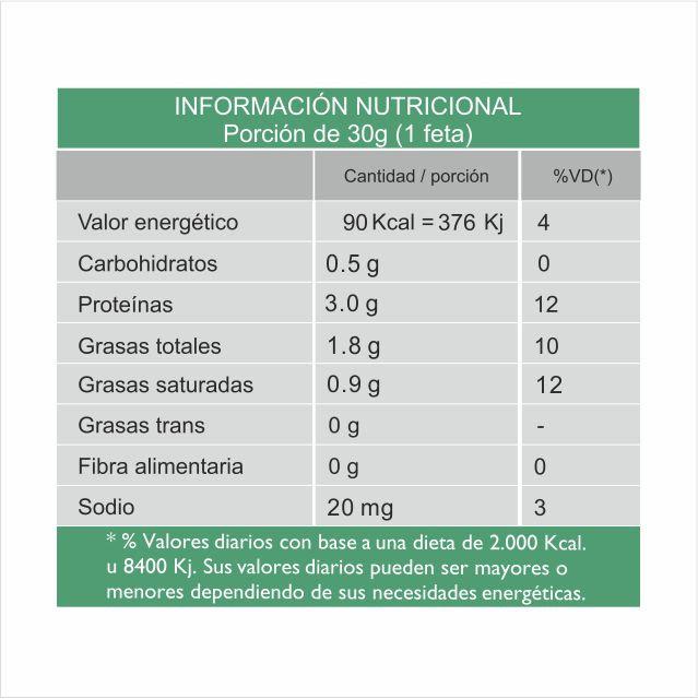 Informacion nutricional del queso magro sin sal