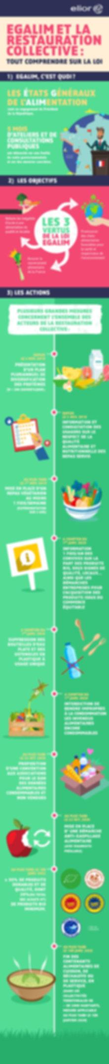 elior-Infographie-EGALIM-V4.jpg