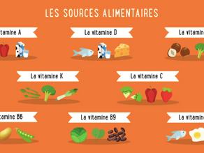 Le rôle des micronutriments dans notre alimentation