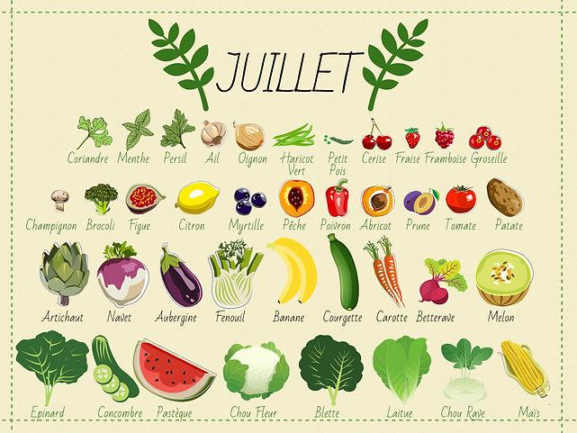 Chef Bambino fruits et légumes de juillet