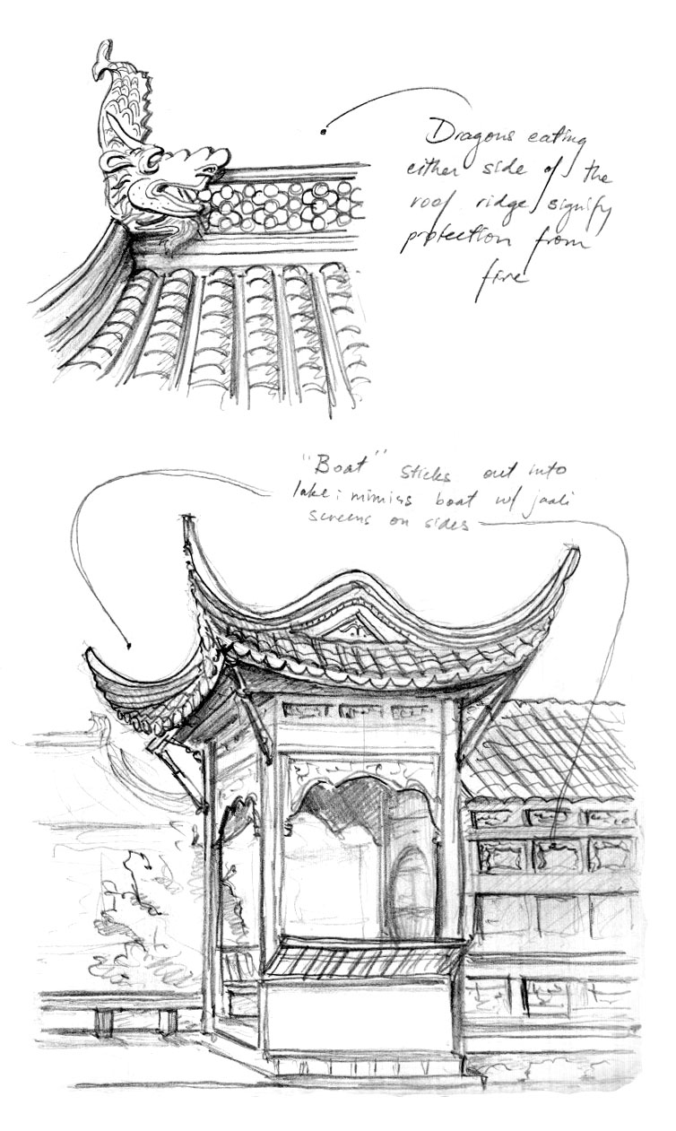 China Sketchbook Page