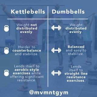MVMNT_Kettlebells vs. Dumbbells.jpg