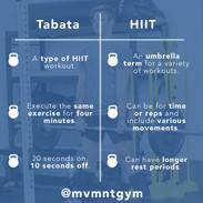 MVMNT_Tabata vs. HIIT.jpg