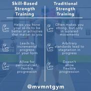 MVMNT_SkilledBased vs. Traditional Strength.jpg