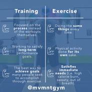 MVMNT_Training vs. Exercise.jpg