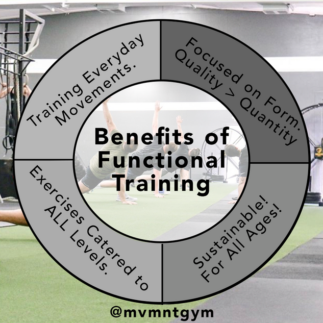 MVMNT_Benefits of Functional Training.png