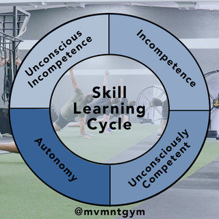 MVMNT_SkillLearningCycle.jpg