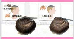 Skin Top Wigs