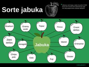 PZ JabukaHR uvod o jabukama
