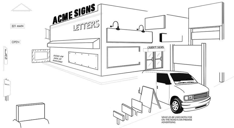 Signage You Need