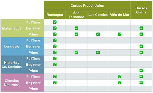 Tabla-Cursos-Preu22.001.jpeg