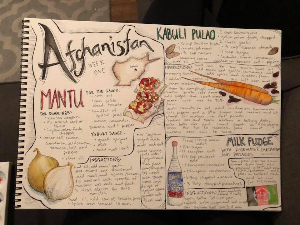 Afghanistan, watercolor, sketchbook, recipe sketchbook, mantu, kabuli pulao, sheer payra, milk fudge